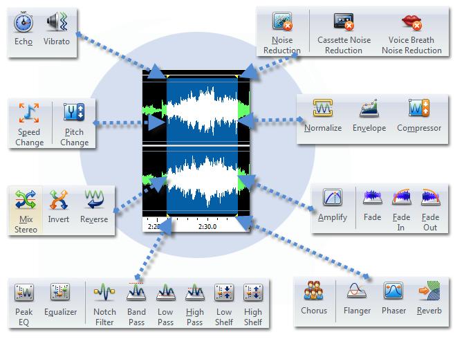 Free Audio Editor - Audio Effects Tutorials
